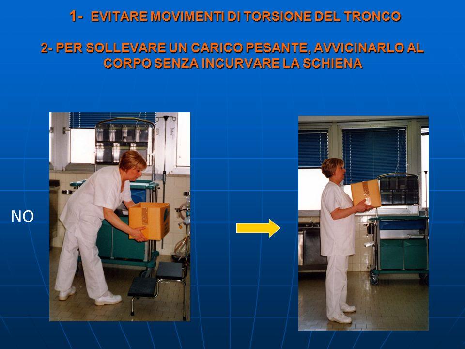 1- EVITARE MOVIMENTI DI TORSIONE DEL TRONCO 2- PER SOLLEVARE UN CARICO PESANTE, AVVICINARLO AL CORPO SENZA INCURVARE LA SCHIENA