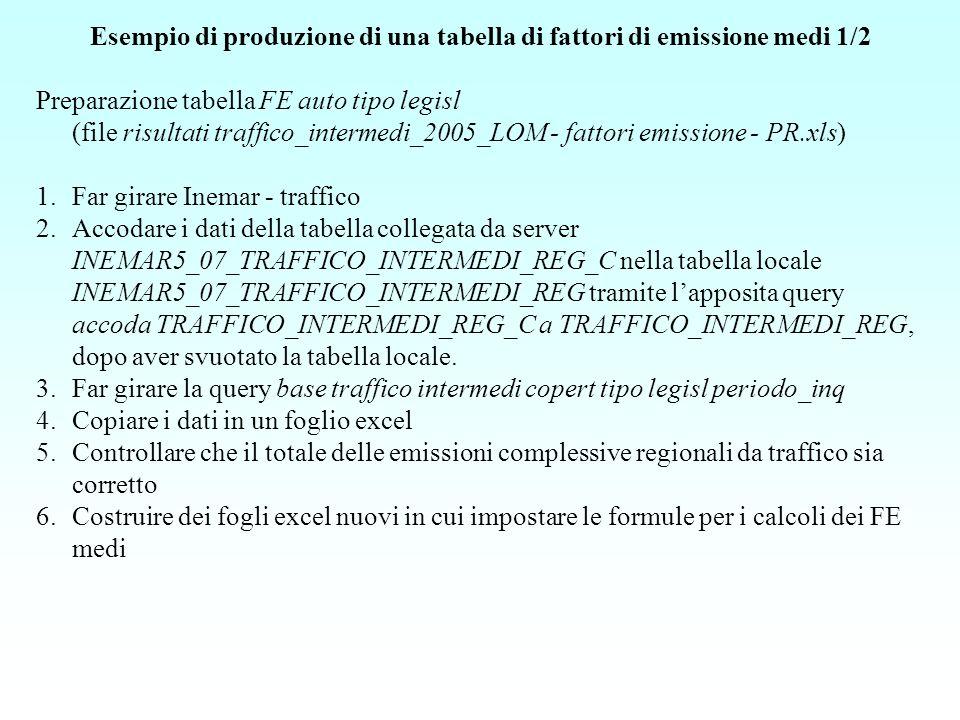 Esempio di produzione di una tabella di fattori di emissione medi 1/2
