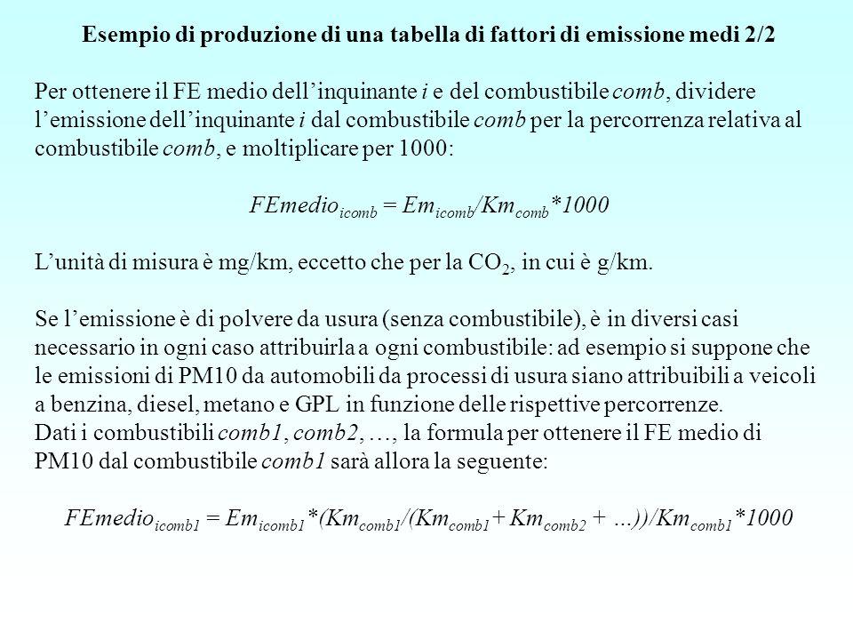Esempio di produzione di una tabella di fattori di emissione medi 2/2