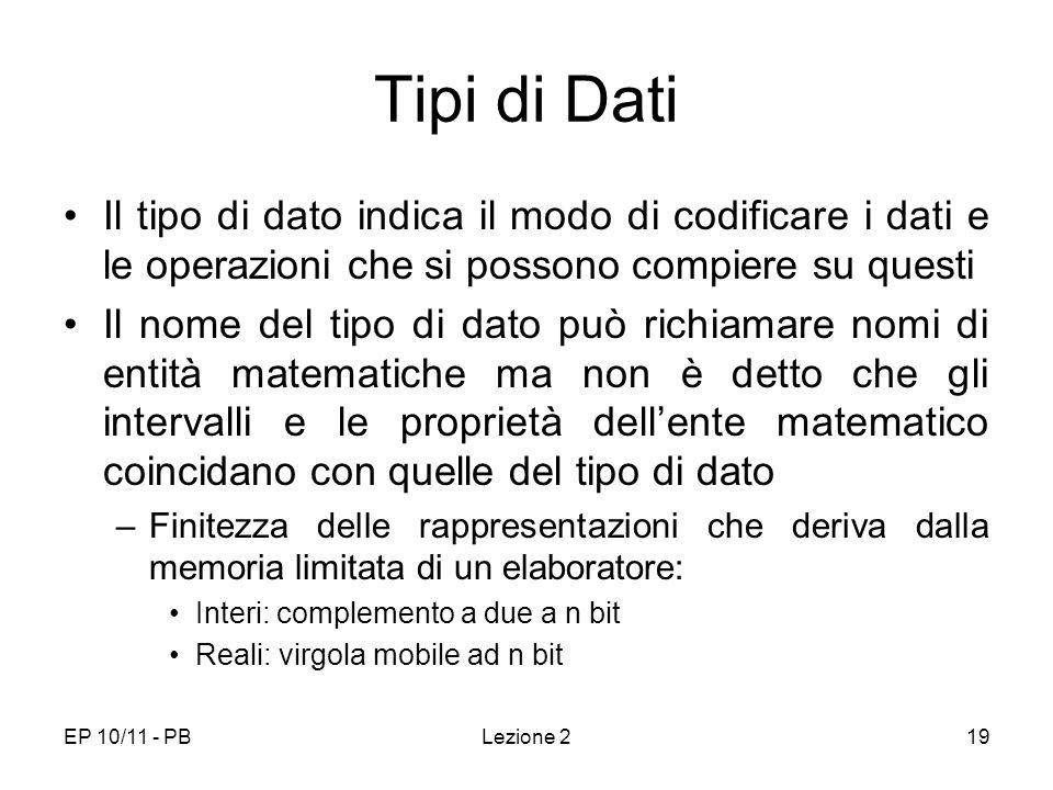 Tipi di Dati Il tipo di dato indica il modo di codificare i dati e le operazioni che si possono compiere su questi.