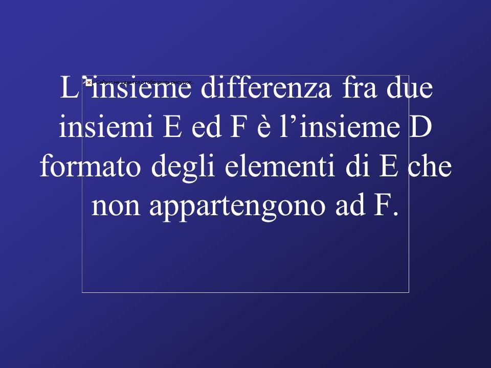 L'insieme differenza fra due insiemi E ed F è l'insieme D formato degli elementi di E che non appartengono ad F.