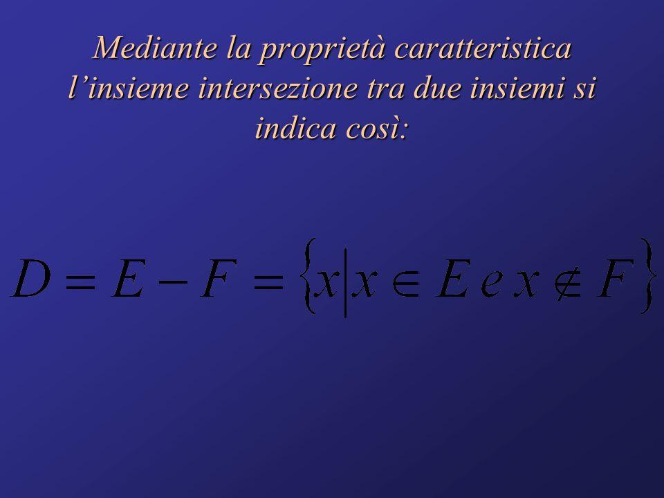 Mediante la proprietà caratteristica l'insieme intersezione tra due insiemi si indica così: