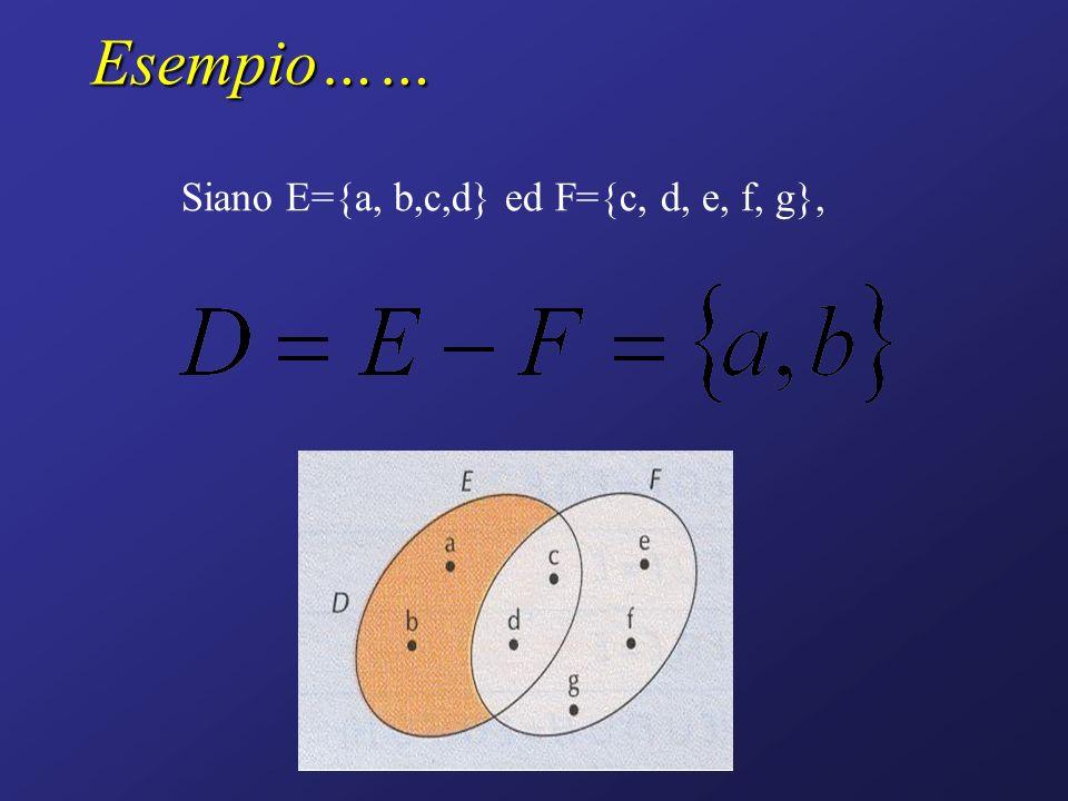 Siano E={a, b,c,d} ed F={c, d, e, f, g},