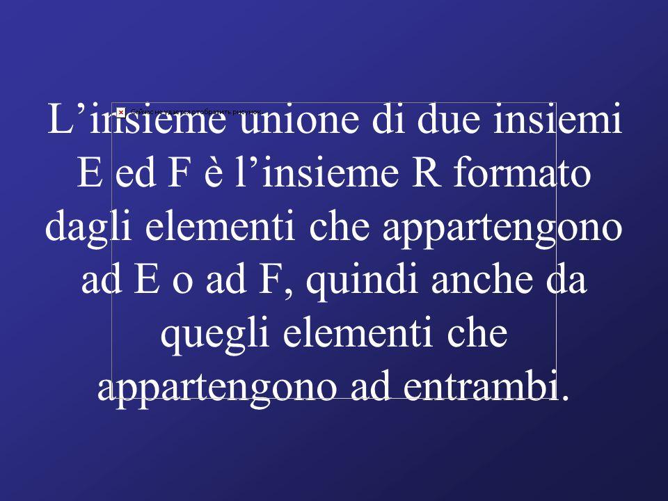 L'insieme unione di due insiemi E ed F è l'insieme R formato dagli elementi che appartengono ad E o ad F, quindi anche da quegli elementi che appartengono ad entrambi.
