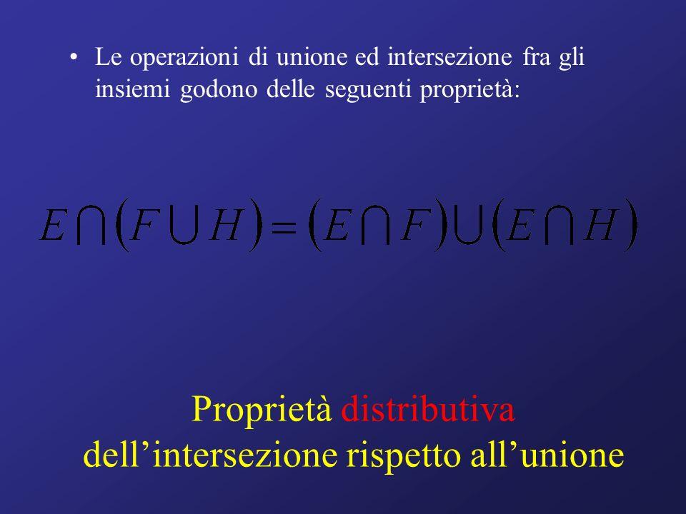 Proprietà distributiva dell'intersezione rispetto all'unione