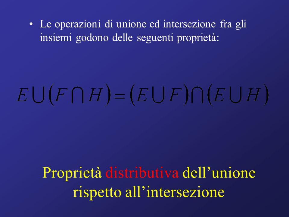 Proprietà distributiva dell'unione rispetto all'intersezione