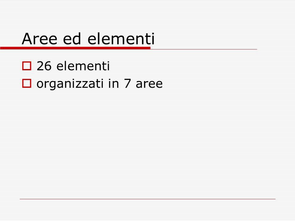 Aree ed elementi 26 elementi organizzati in 7 aree
