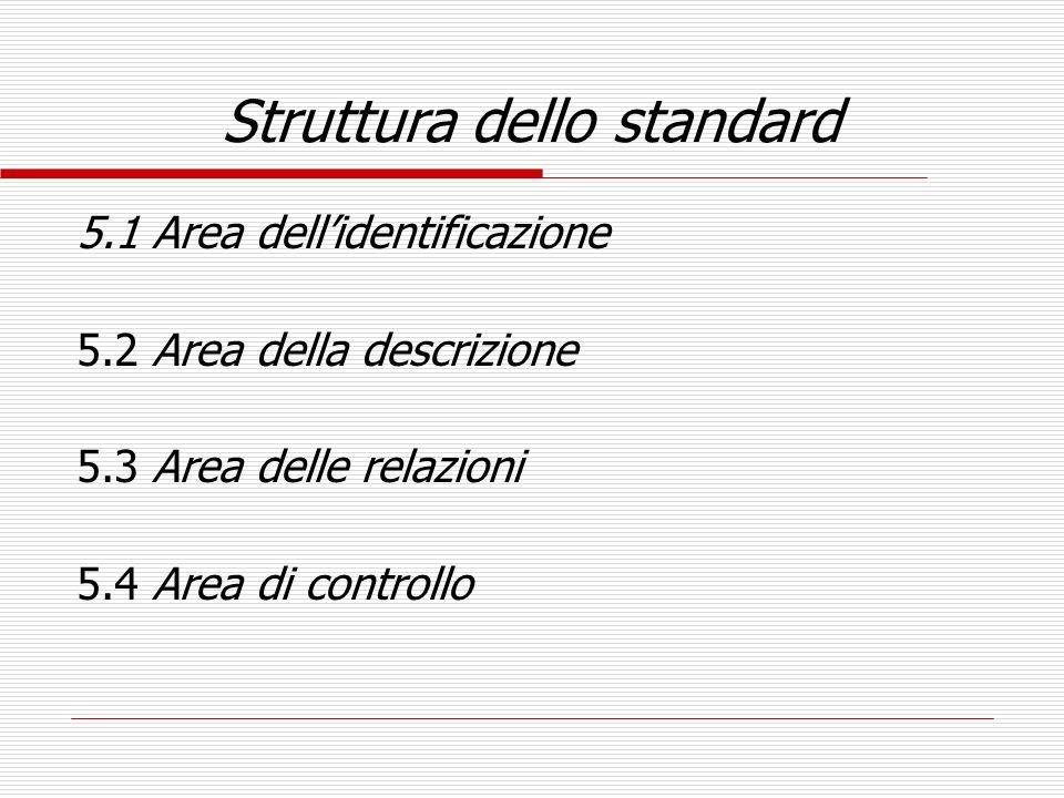 Struttura dello standard