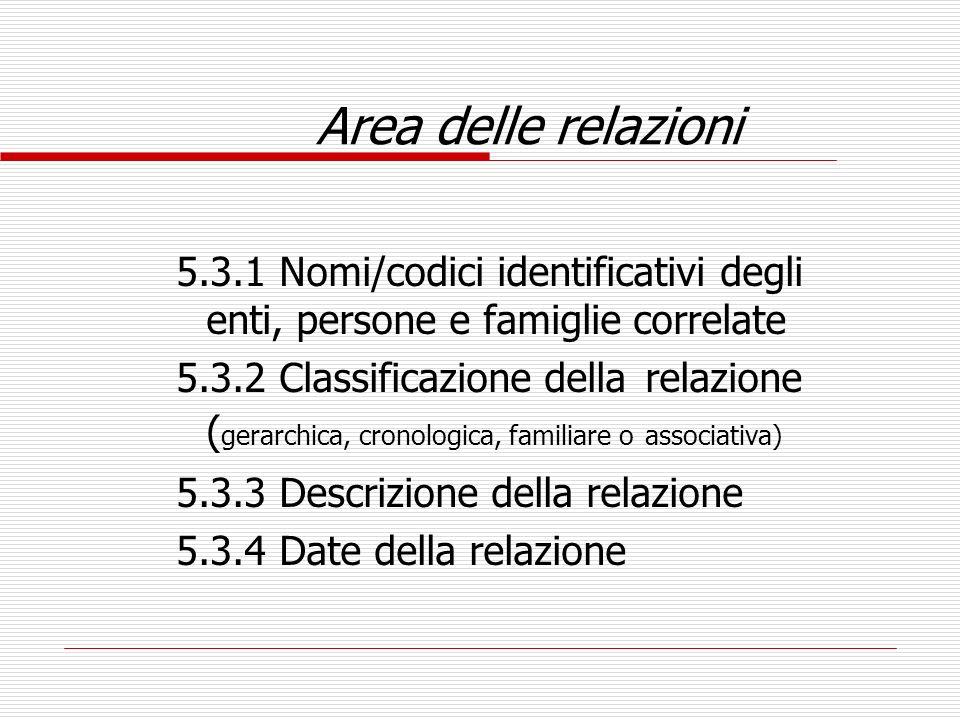Area delle relazioni 5.3.1 Nomi/codici identificativi degli enti, persone e famiglie correlate.
