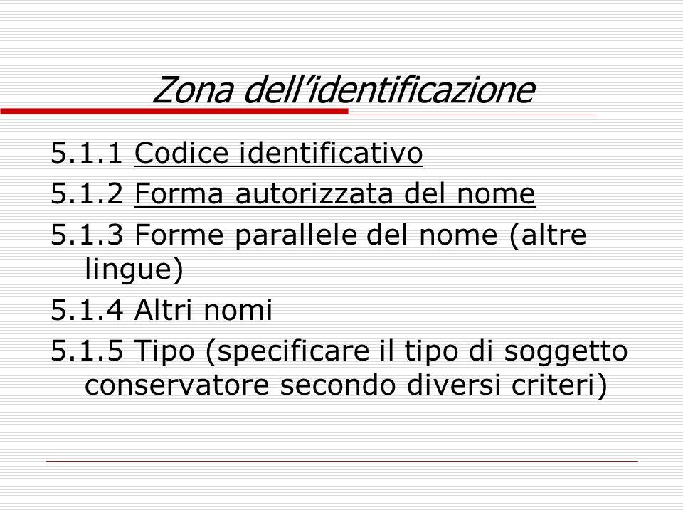 Zona dell'identificazione