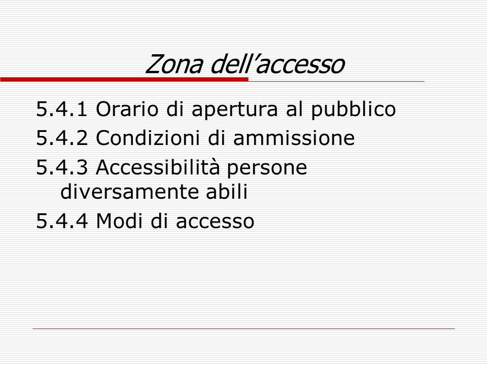 Zona dell'accesso 5.4.1 Orario di apertura al pubblico