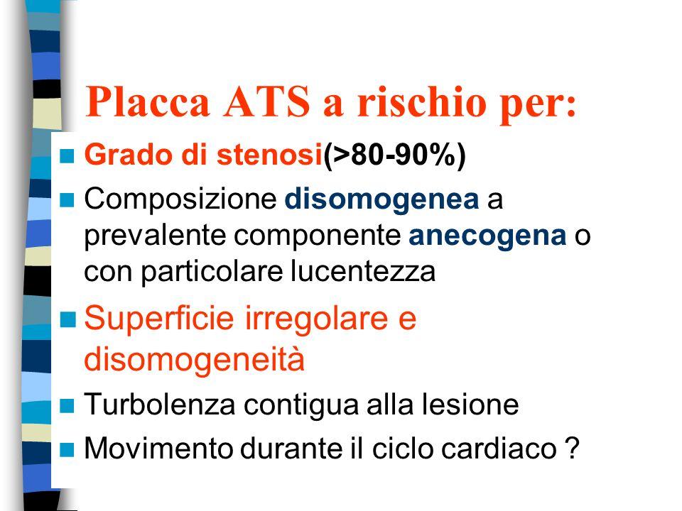 Placca ATS a rischio per: