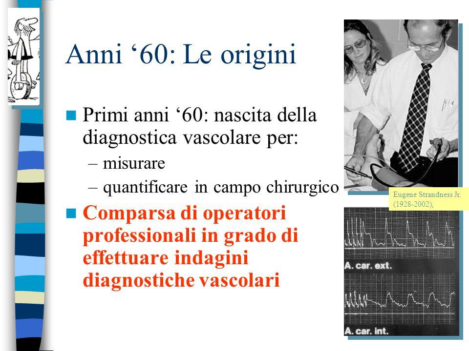 Anni '60: Le origini Primi anni '60: nascita della diagnostica vascolare per: misurare. quantificare in campo chirurgico.