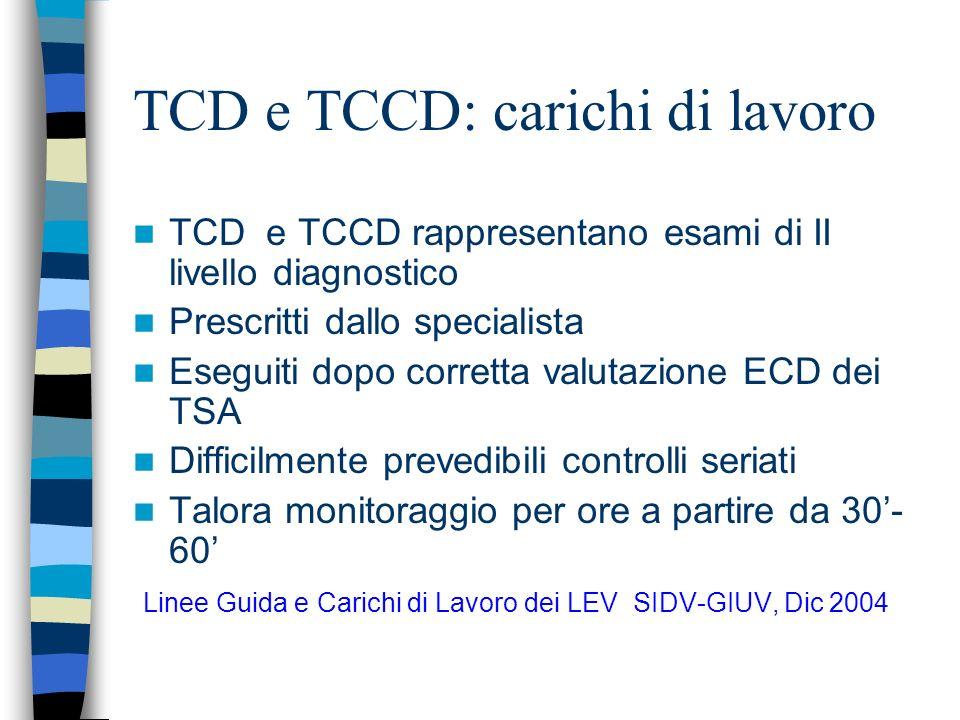TCD e TCCD: carichi di lavoro