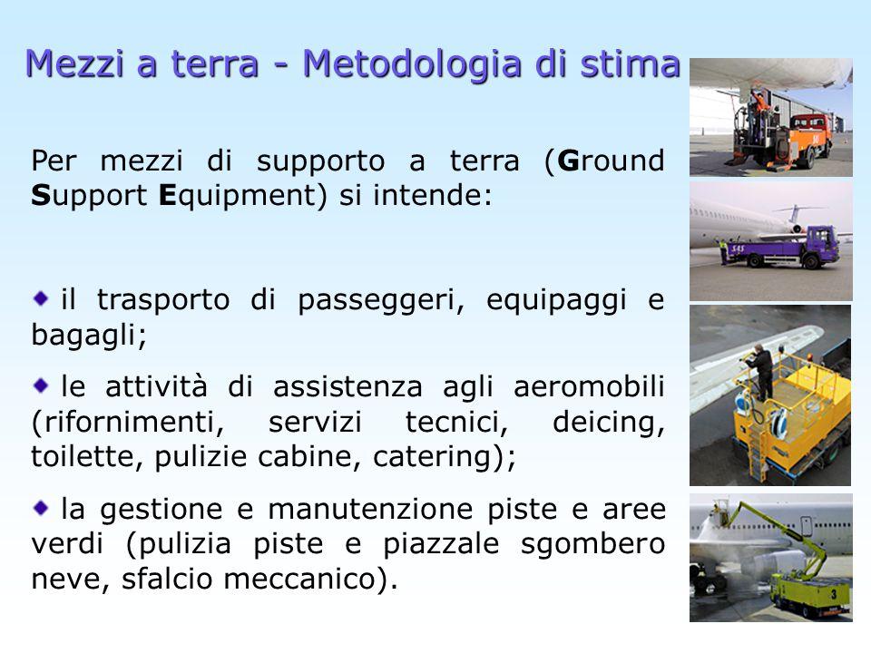 Mezzi a terra - Metodologia di stima
