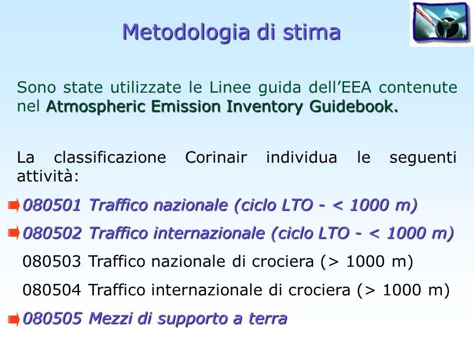 Metodologia di stima Sono state utilizzate le Linee guida dell'EEA contenute nel Atmospheric Emission Inventory Guidebook.