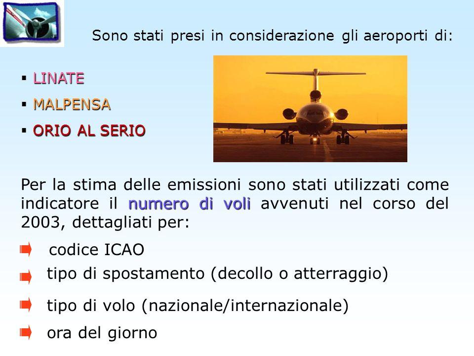 tipo di spostamento (decollo o atterraggio)