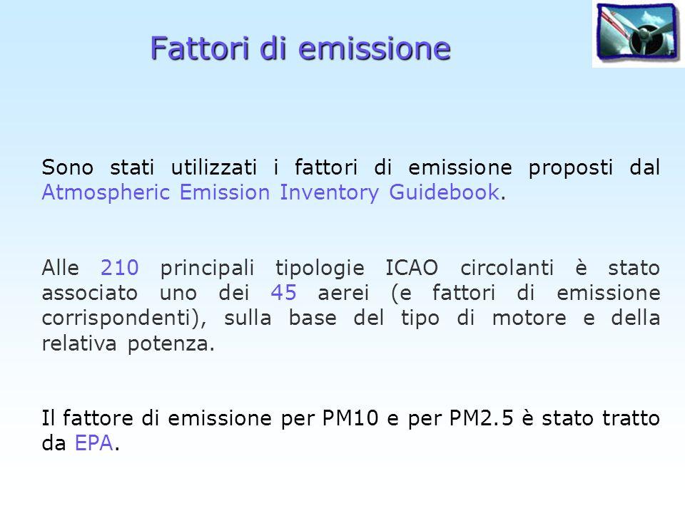 Fattori di emissione Sono stati utilizzati i fattori di emissione proposti dal Atmospheric Emission Inventory Guidebook.