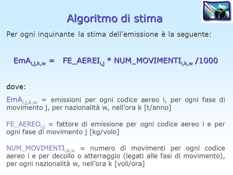 EmAi,j,k,w = FE_AEREIi,j * NUM_MOVIMENTIi,k,w /1000