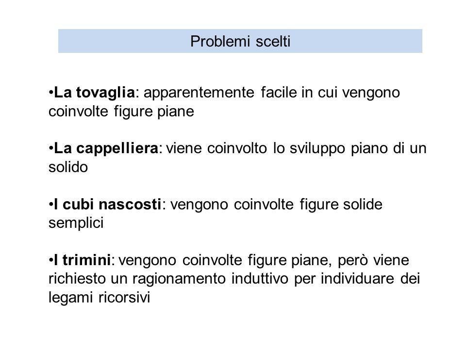 Problemi scelti La tovaglia: apparentemente facile in cui vengono coinvolte figure piane.