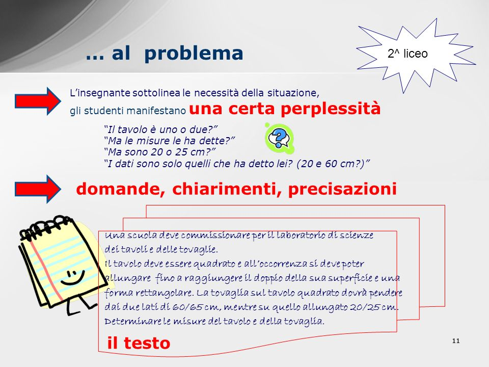 … al problema il testo 2^ liceo domande, chiarimenti, precisazioni