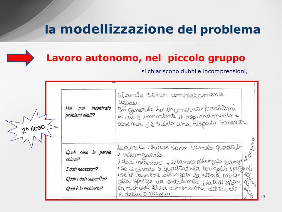 la modellizzazione del problema