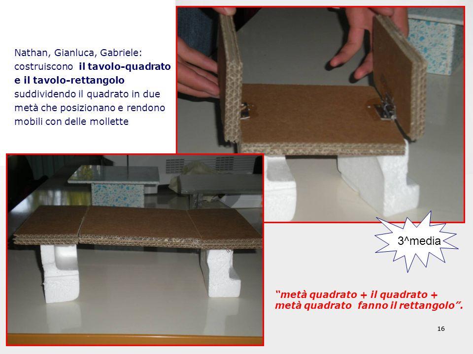 Nathan, Gianluca, Gabriele: costruiscono il tavolo-quadrato e il tavolo-rettangolo suddividendo il quadrato in due metà che posizionano e rendono mobili con delle mollette