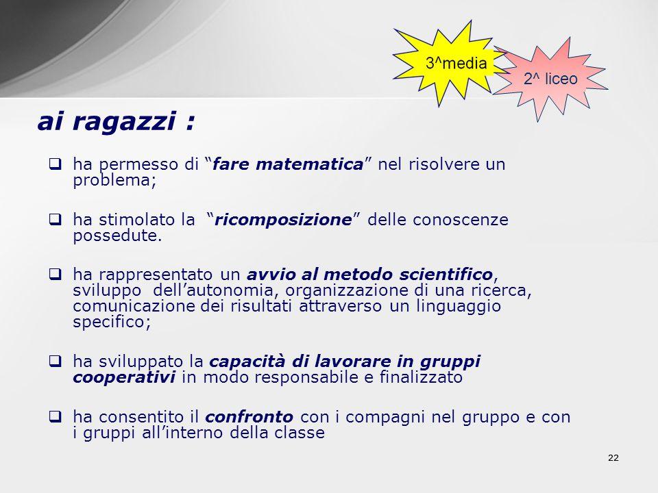 2^ liceo ai ragazzi : ha permesso di fare matematica nel risolvere un problema; ha stimolato la ricomposizione delle conoscenze possedute.