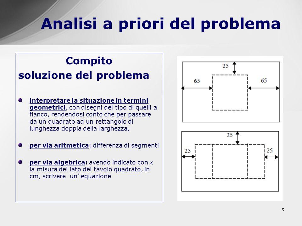 Analisi a priori del problema
