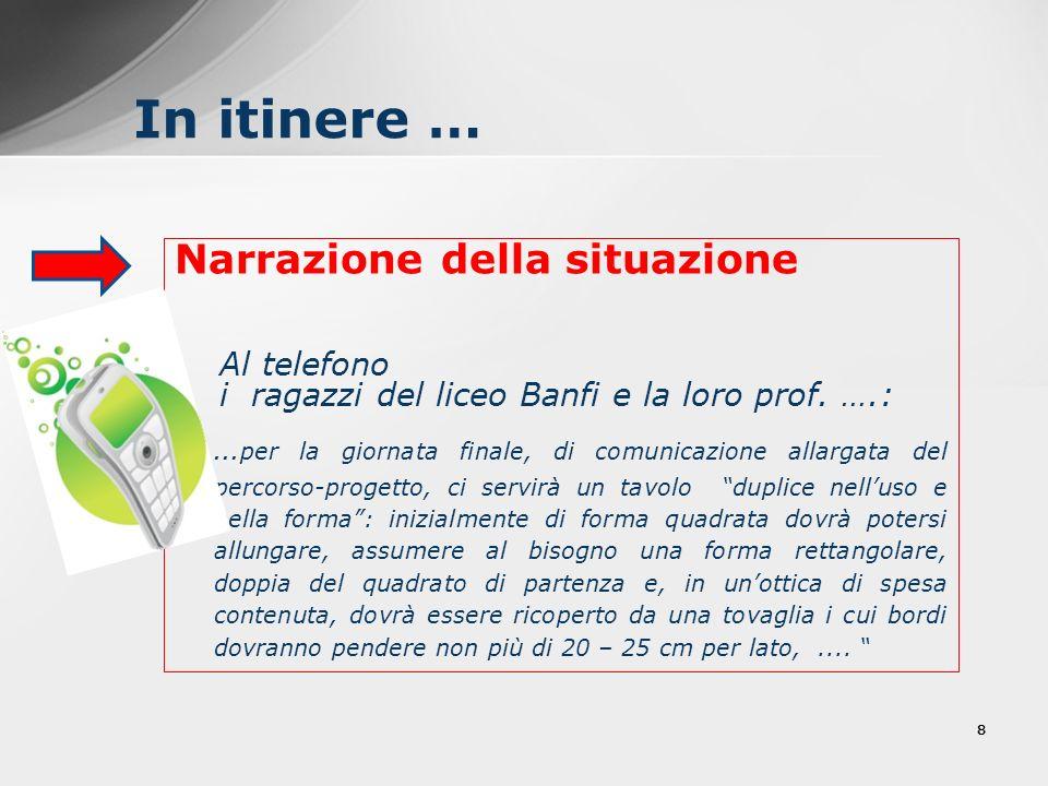 In itinere … Narrazione della situazione Al telefono