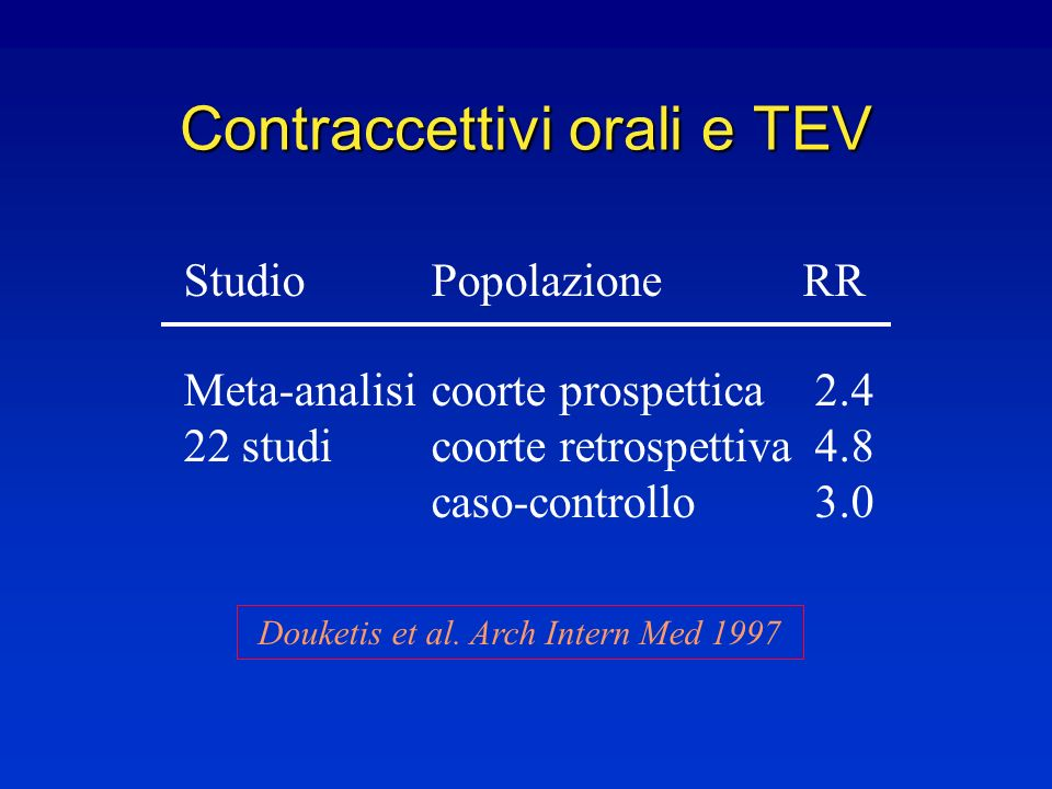 Contraccettivi orali e TEV