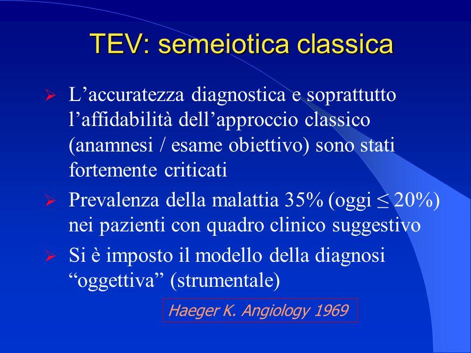 TEV: semeiotica classica