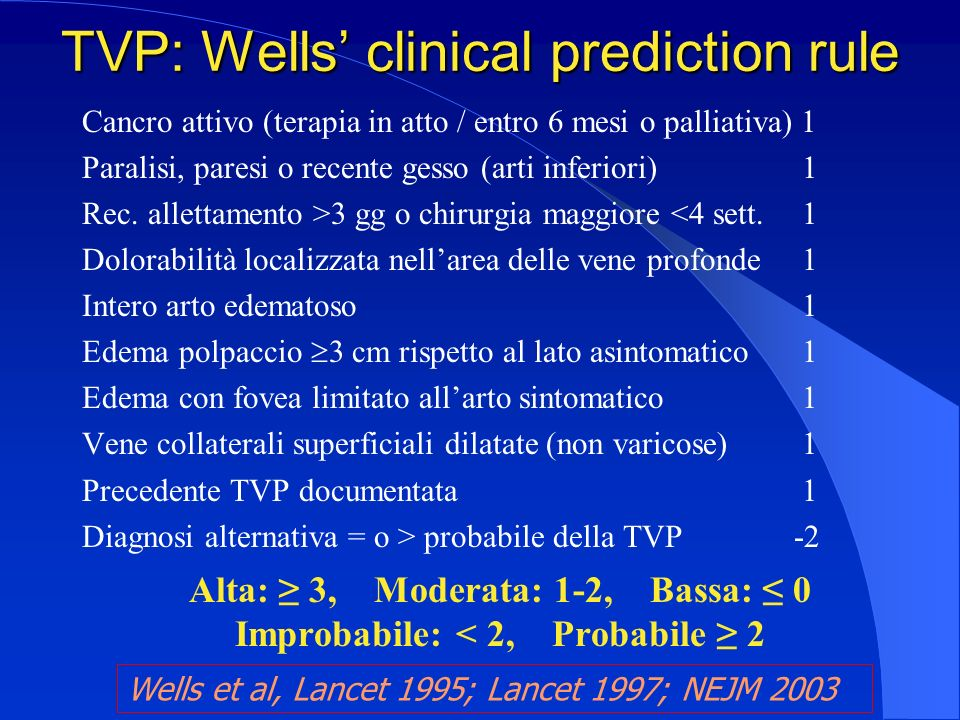 TVP: Wells' clinical prediction rule