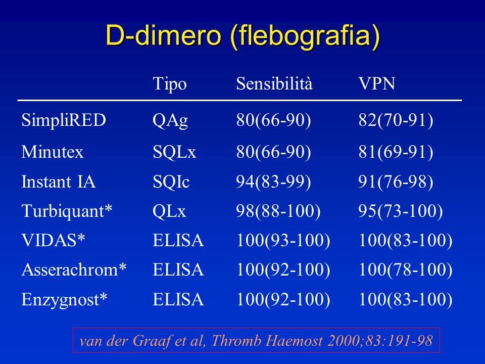 D-dimero (flebografia)
