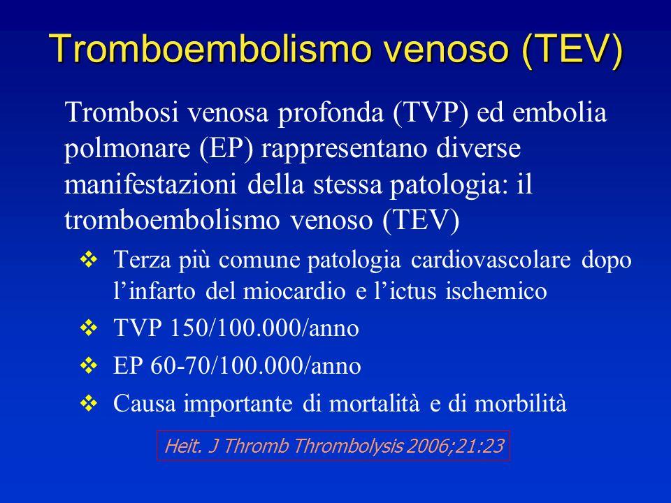Tromboembolismo venoso (TEV)