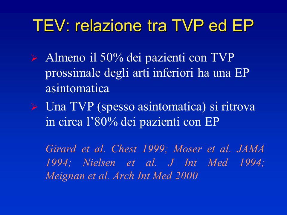 TEV: relazione tra TVP ed EP