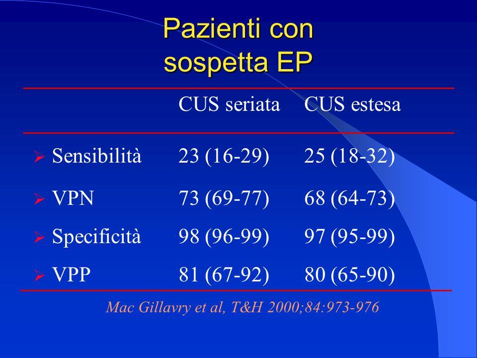 Pazienti con sospetta EP