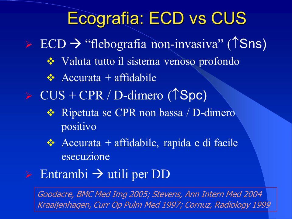 Ecografia: ECD vs CUS ECD  flebografia non-invasiva (Sns)