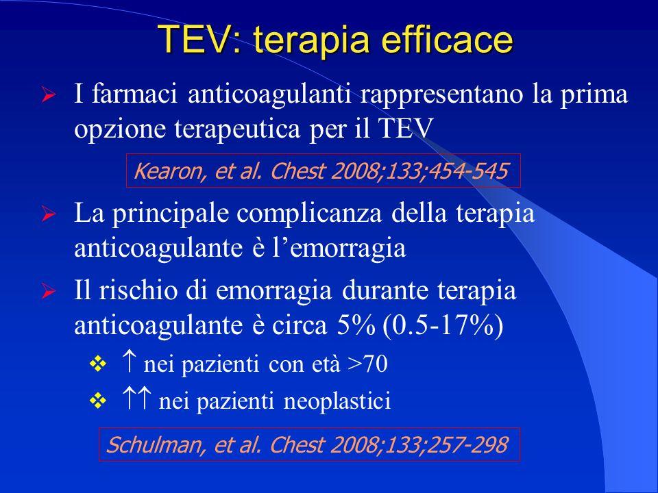 TEV: terapia efficace I farmaci anticoagulanti rappresentano la prima opzione terapeutica per il TEV.