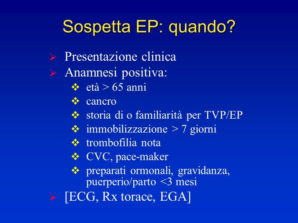 Sospetta EP: quando Presentazione clinica Anamnesi positiva: