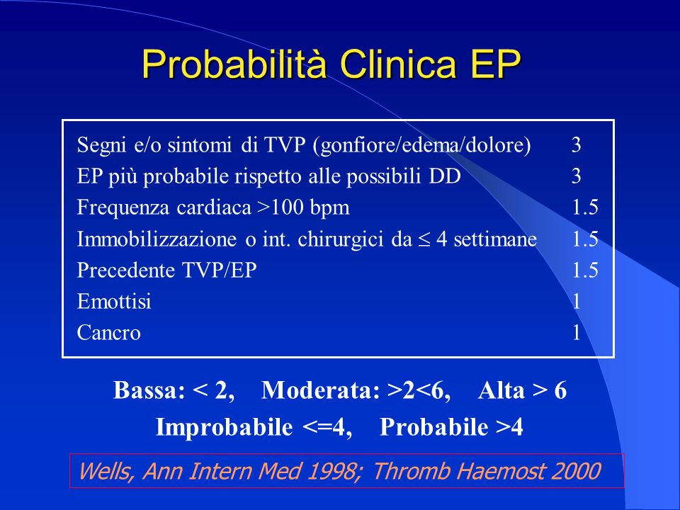 Probabilità Clinica EP