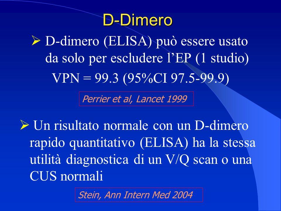 D-Dimero D-dimero (ELISA) può essere usato da solo per escludere l'EP (1 studio) VPN = 99.3 (95%CI 97.5-99.9)