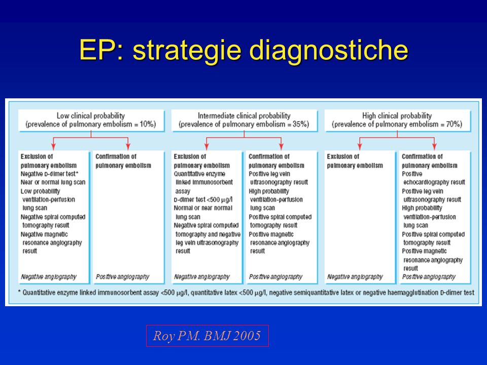 EP: strategie diagnostiche