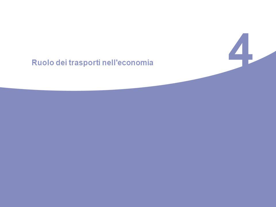 4 Ruolo dei trasporti nell economia