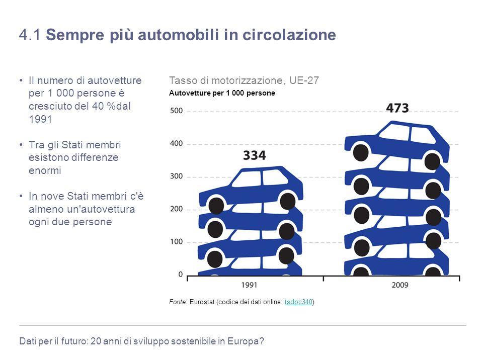 4.1 Sempre più automobili in circolazione