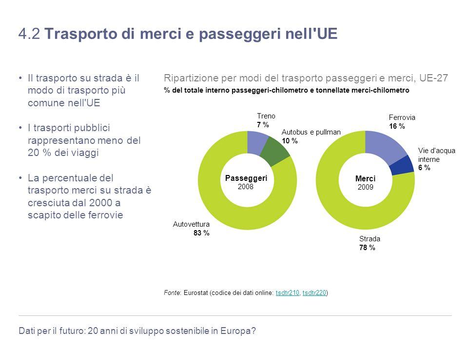 4.2 Trasporto di merci e passeggeri nell UE