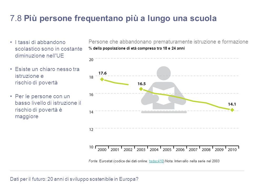 7.8 Più persone frequentano più a lungo una scuola