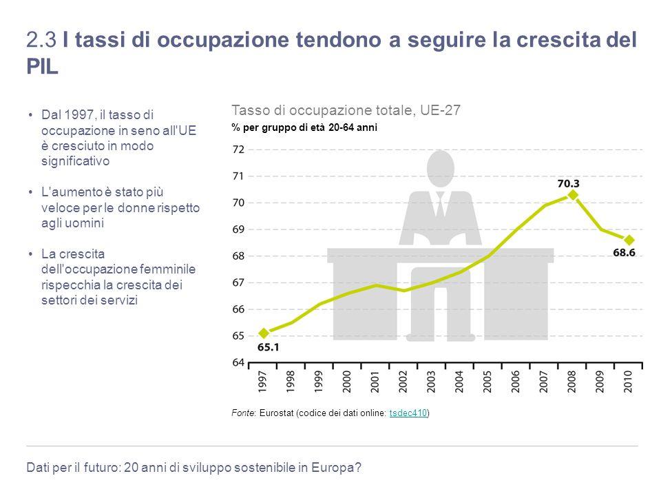2.3 I tassi di occupazione tendono a seguire la crescita del PIL