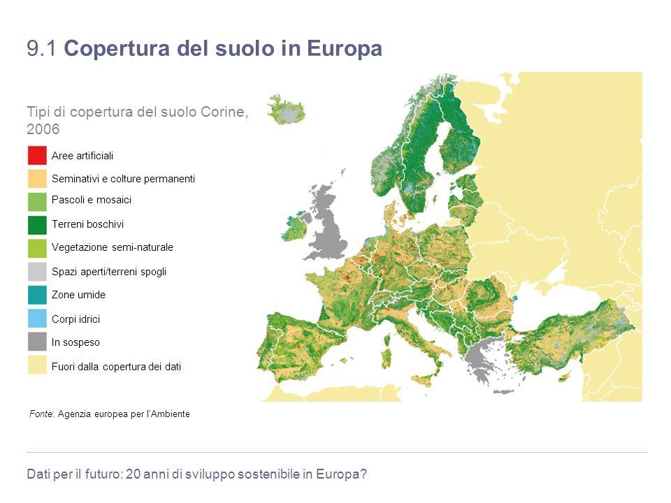 9.1 Copertura del suolo in Europa