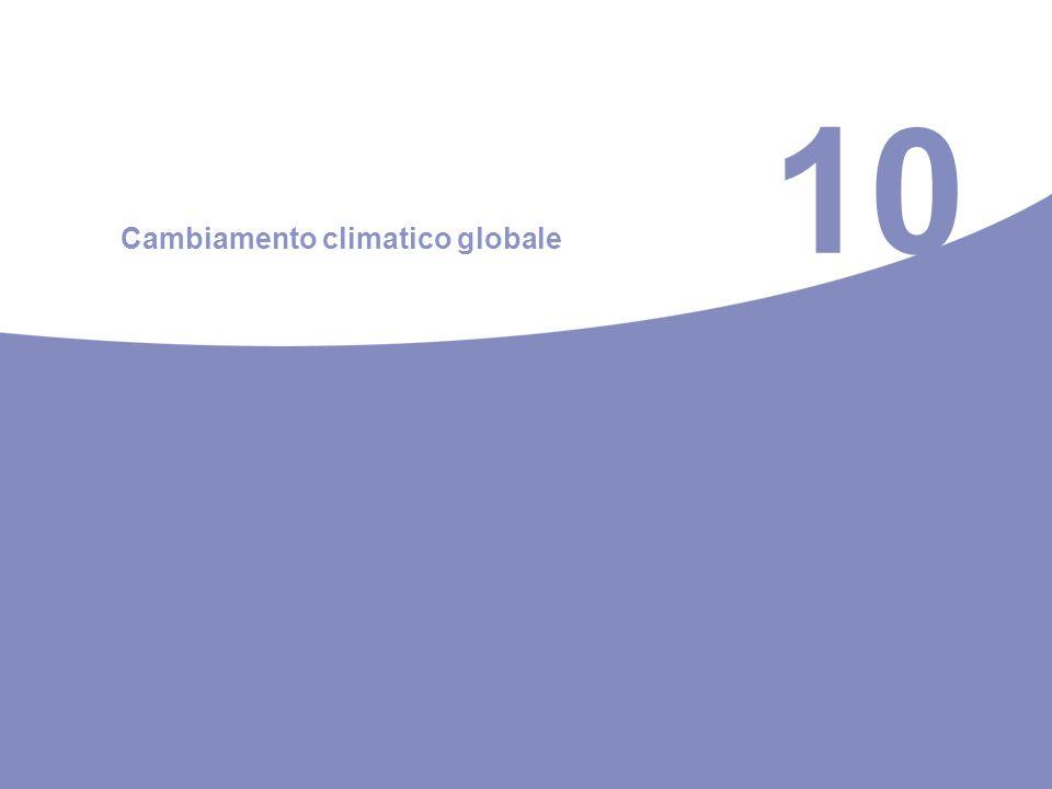 10 Cambiamento climatico globale